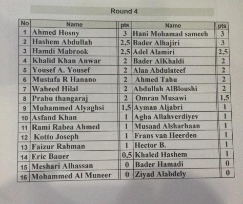 Round 4 - KOC 2nd Tournament