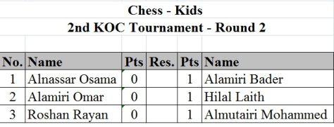 R2 kids - 2nd KOC Tournament